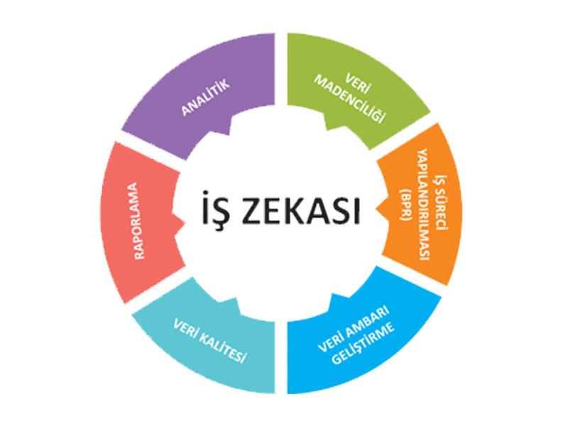 is-zekasi-bi